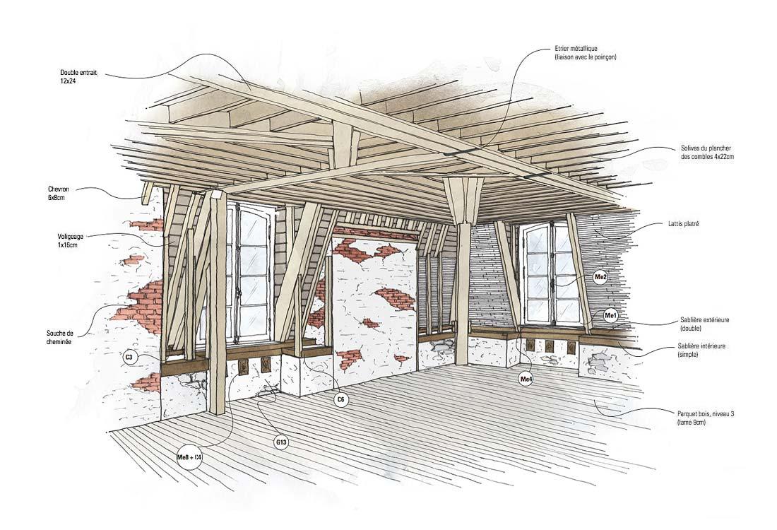 Christophe gillet architecte du patrimoine, rénovation d'une villa à Pontorson, perspective de la charpente intérieure existante